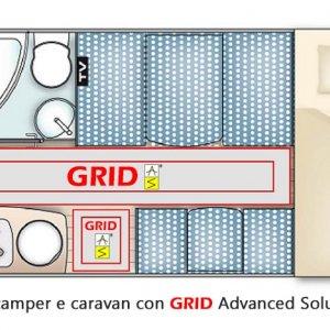 GRID è la soluzione ideale anche per riscaldare camper e caravan